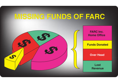 Missing Funds